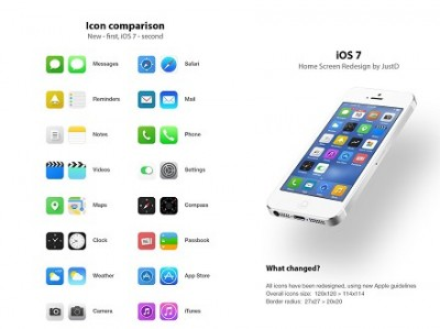 iOS 7 autres fonctionnalites